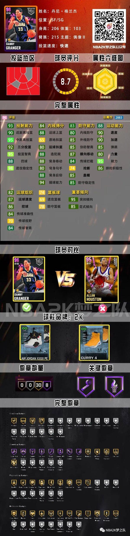 《NBA 2K21》濃眉哥領銜偶像卡包球員卡 7