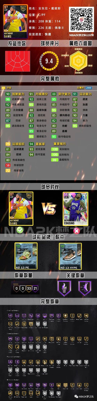 《NBA 2K21》濃眉哥領銜偶像卡包球員卡 9
