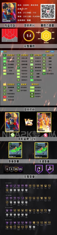 《NBA 2K21》銀河大夢領銜Flash卡包 7