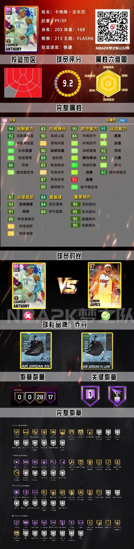 《NBA 2K21》銀河大夢領銜Flash卡包 9