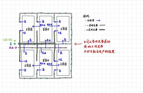 戴森球計劃-無精煉油堆積產氫模塊 3