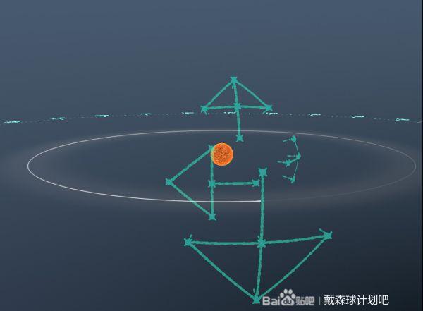 戴森球計劃-星球構建全攻略 17