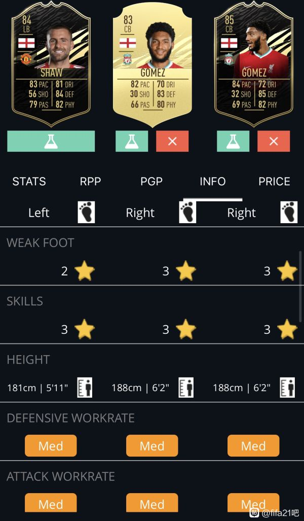 《FIFA 21》平民盧克肖球員測評 1