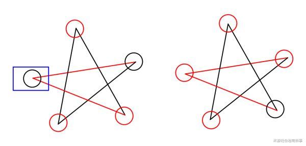 原神-靈矩關五角星火把解謎 1