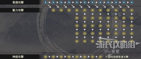 《戰國無雙5》全武器模組用法指南 21