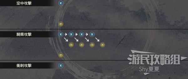 《戰國無雙5》全武器模組用法指南 23