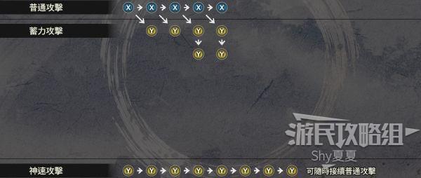《戰國無雙5》全武器模組用法指南 27