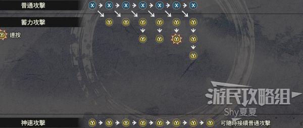 《戰國無雙5》全武器模組用法指南 33