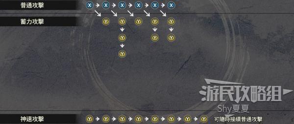 《戰國無雙5》全武器模組用法指南 39