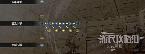 《戰國無雙5》全武器模組用法指南 5
