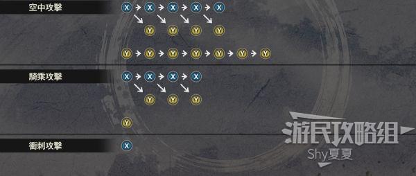 《戰國無雙5》全武器模組用法指南 41