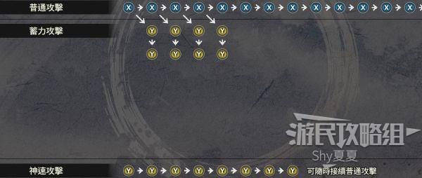 《戰國無雙5》全武器模組用法指南 51