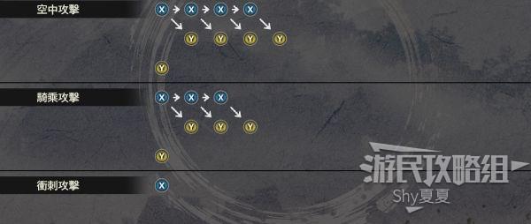 《戰國無雙5》全武器模組用法指南 59