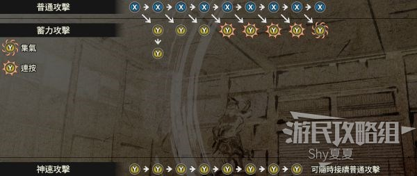 《戰國無雙5》全武器模組用法指南 9
