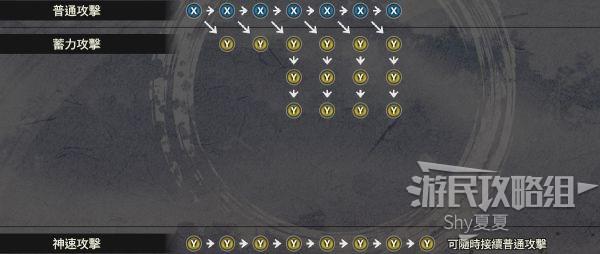 《戰國無雙5》全武器模組用法指南 81