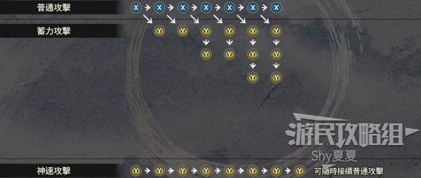 《戰國無雙5》全武器模組用法指南 87