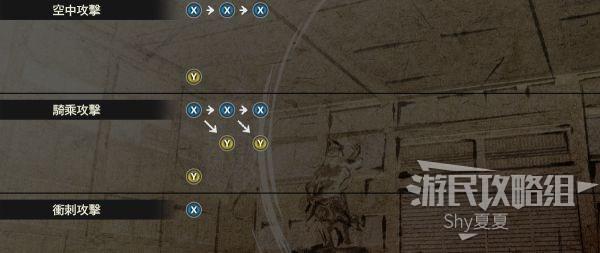 《戰國無雙5》全武器模組用法指南 11