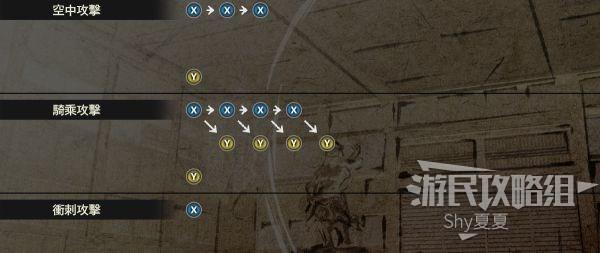 《戰國無雙5》全武器模組用法指南 17