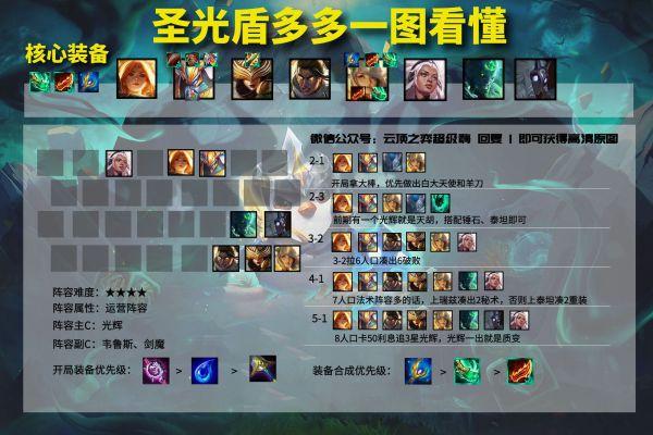 《雲頂之弈》11.13聖光秘術拉克絲玩法教學 9