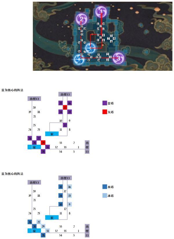 原神-機關棋譚靈妙之局9-10關攻略 1