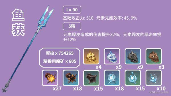 原神-漁獲武器及精煉材料入手指南 3