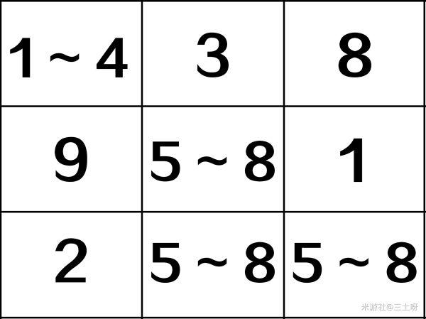 原神-2.1版本海祇島九宮格解謎教學 3