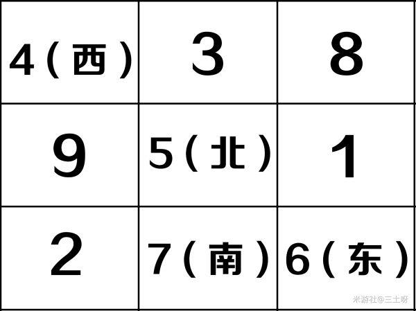 原神-2.1版本海祇島九宮格解謎教學 5