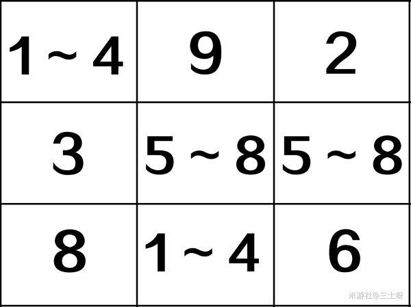 原神-2.1版本海祇島九宮格解謎教學 7