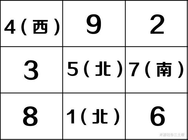 原神-2.1版本海祇島九宮格解謎教學 9