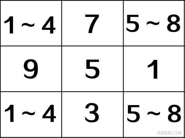 原神-2.1版本海祇島九宮格解謎教學 11