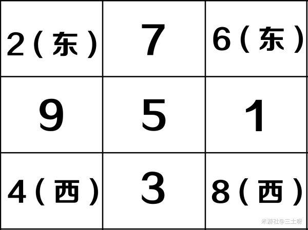 原神-2.1版本海祇島九宮格解謎教學 13